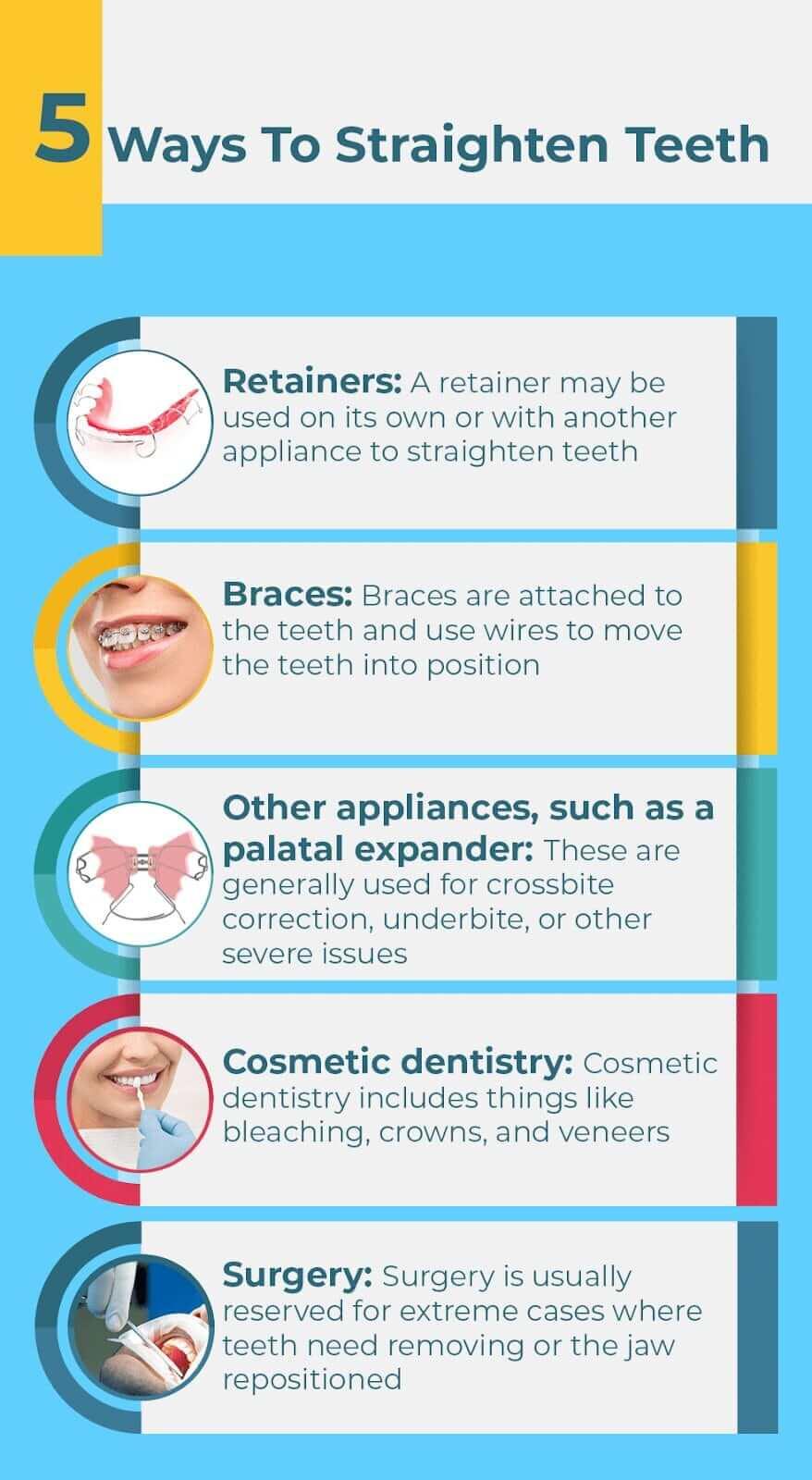 straightening teeth naturally